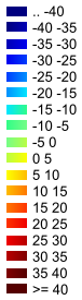 Exemple GetLegendeGraphic TEMPERATURE-LINEAR